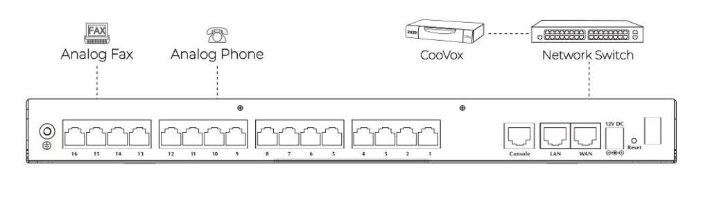 zycoo ex16s diagram